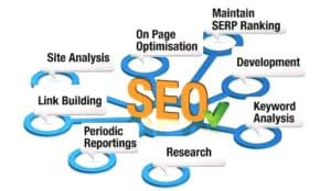SEO Company DBE Media